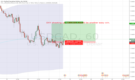 USDCAD: Another easy money play