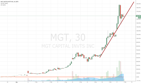MGT: i love the trend
