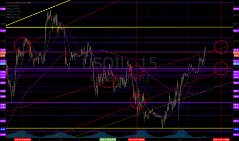 USOIL: On its way to another algo target hit! Crude algo intra.