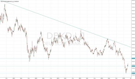 DBKD: Deutsche Bank - конец проблем