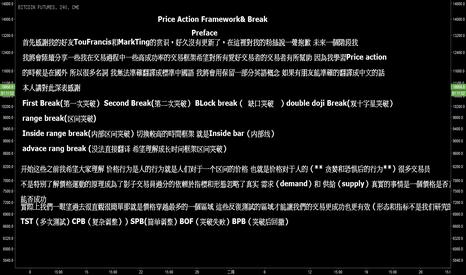 BTC1!: 價格行為中的高成功率框架和結構突破