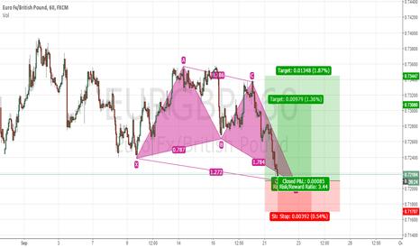 EURGBP: Trade 2 , EURGBP buy