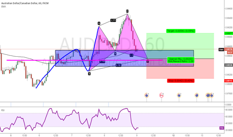 AUDCAD: AUDCAD CYPHER LONG