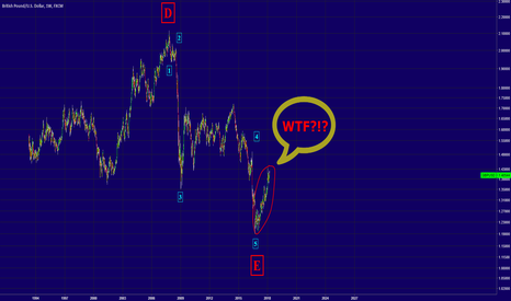 GBPUSD: GBPUSD - E Wave - Have You Ever Seen One This Big?