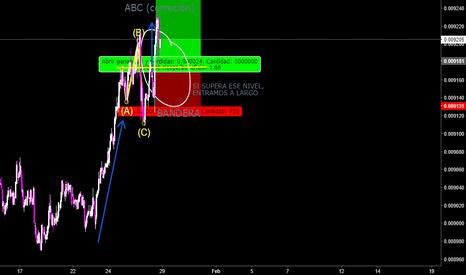 JPYUSD: Largo en JPY/USD