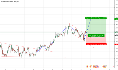 GBPUSD: Bullish Flag in GBPUSD H1