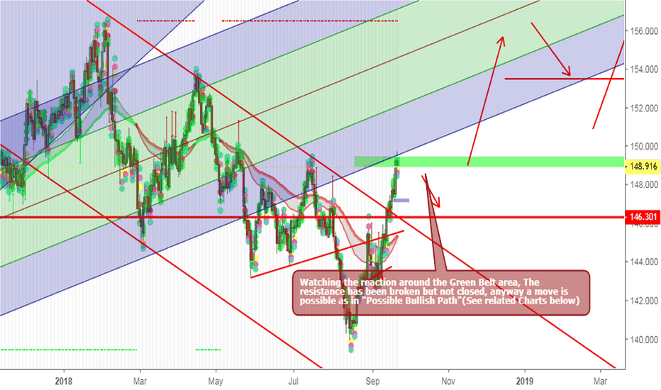 """GBPJPY: GBPJPY - Peter Kani """"Serious Questions are being Asked"""""""