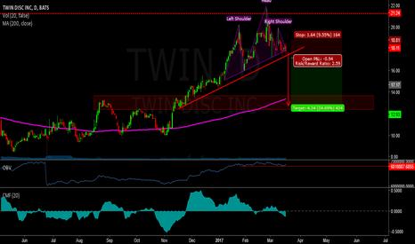 TWIN: Short twin