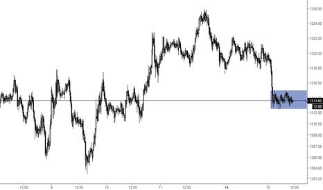 XAUUSD: 日内交易 黄金快速下挫之后 弱势窄幅整理 仍有下跌空间 下看1306附近
