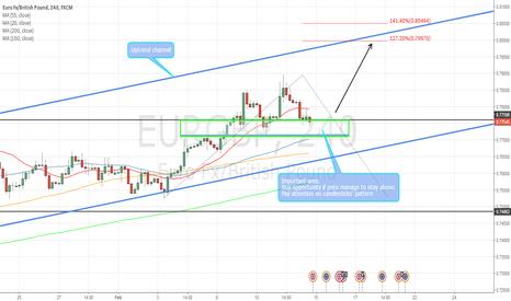 EURGBP: A simple approach on EUR/GBP