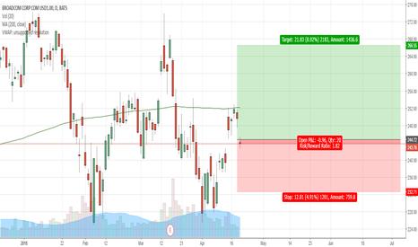 AVGO: AVGO Insider Trading
