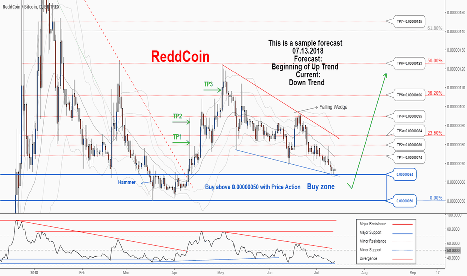 RDDBTC: There is a possibility for the beginning of uptrend in RDDBTC