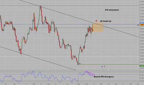 GBPAUD: RSI divergence with a 4H inside bar formation