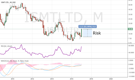 ISMTLTD: ISMTLTD On Verge Of Turn Around