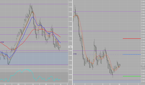 AUDUSD: V1:T14_AUDUSD_CashRate RBA Statement_Short!