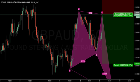 GBPAUD: good sell