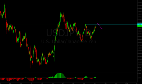 USDJPY: Focal point for USDJPY