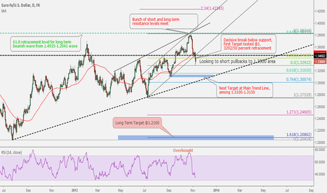 "EURUSD: Trading Diverging Monetary Policies: EURUSD In ""The Sweet Spot"""