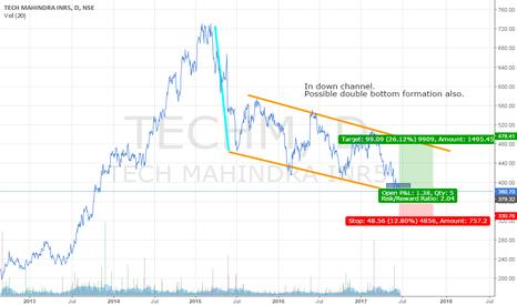 TECHM: Tech Mahindra - BUY