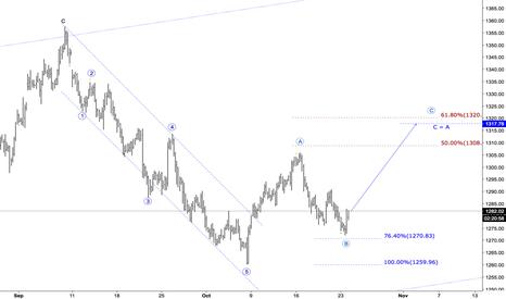 XAUUSD: Elliott Wave for Gold, 4hr