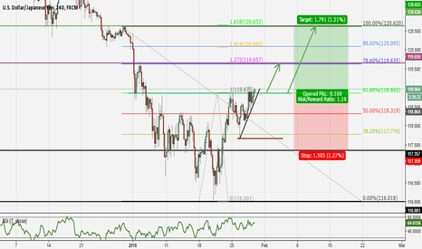 USDJPY: A possible breakout in the JPY