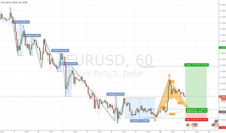 EURUSD: Eurusd shift in trend