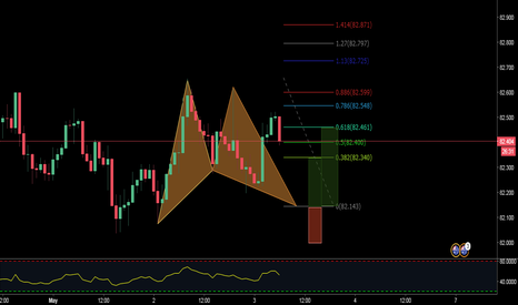 AUDJPY: BULLISH GARTLEY