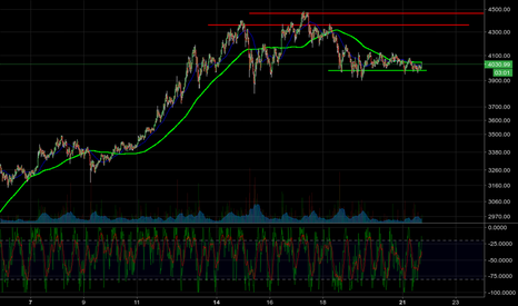 BTCUSD: btc embarking for new stab at ath