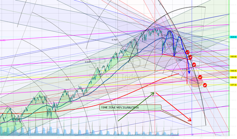 SP1!: S&P500 DOWNTREND