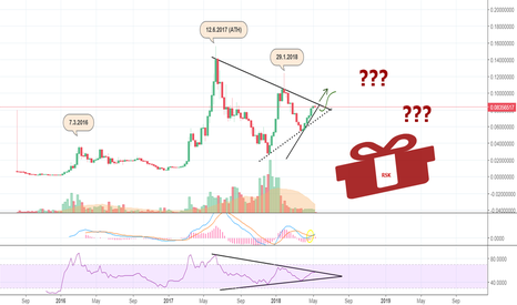 ETHBTC: ETH About To Take Over From BITCOIN -But BTC Has a BIG Surprise!