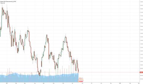 USDJPY: Продолжаем говорить про японскую иену.