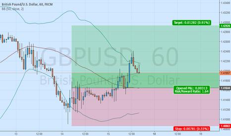 GBPUSD: GBPUSD going long on the trade 1hr chart