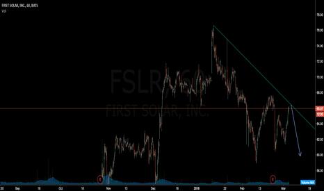 FSLR: Down Trend