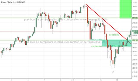 BTCUSD: bitcoin buy sau depozit de siguranta-safe deposit currency