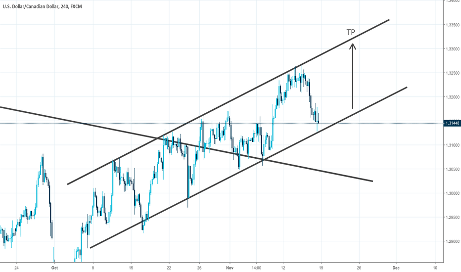USDCAD: USD/CAD ascending channel next bounce UP!