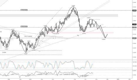 EURGBP: EURGBP: ожидается ослабление евро до 0,8624