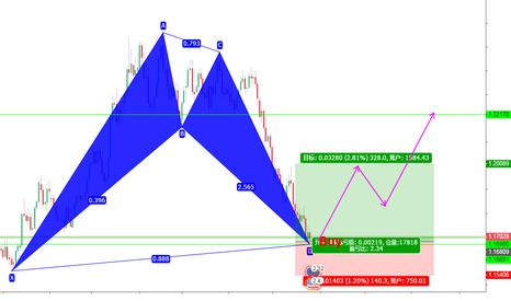 EURUSD: 欧元/美元,日线图上涨蝙蝠模式