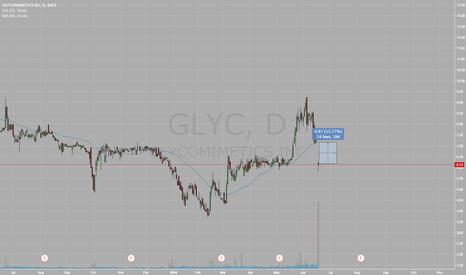 GLYC: GLYC