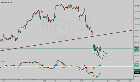 NIFTY: Nifty BUY setup - Hunt with tRex