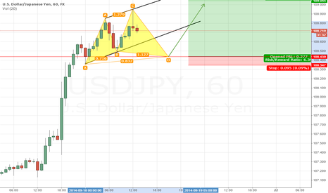 USDJPY: USDJPY PSUEDO-CYPHER IN PLAY