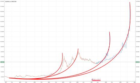 USDRUB: Possible RF ruble crash scenarios