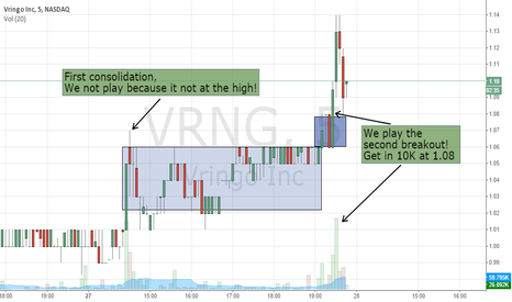 VRNG: PLAY INTRADAY HIGH BREAKOUT