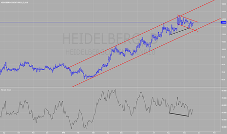 HEIDELBERG: Bulls Cementing Higher Moves