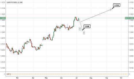 E61!: EURUSD may be we will go deeper ?