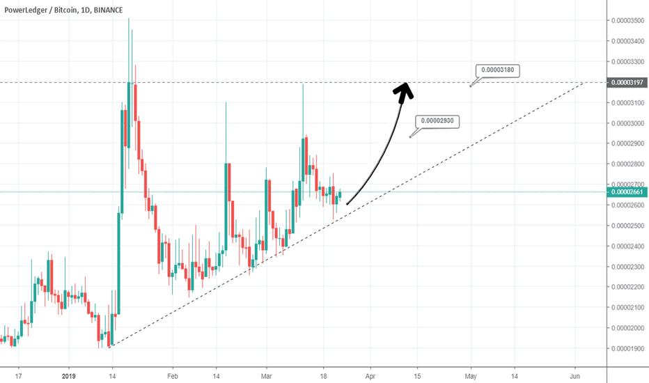 btc trading inc japonia volumul real bitcoin