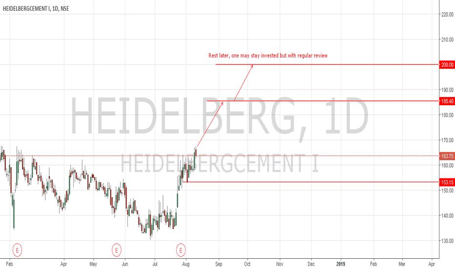 HEIDELBERG: HEIDELBERG