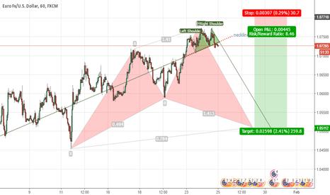 EURUSD: Oh, I'm Shorting The Euro