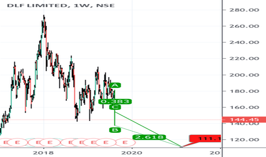 DLF Stock Price and Chart — NSE:DLF — TradingView