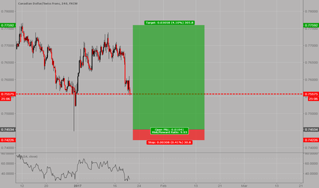 CADCHF: CADCHF: The dream is real!
