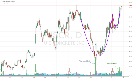 USCR: USCR Cup with Handle